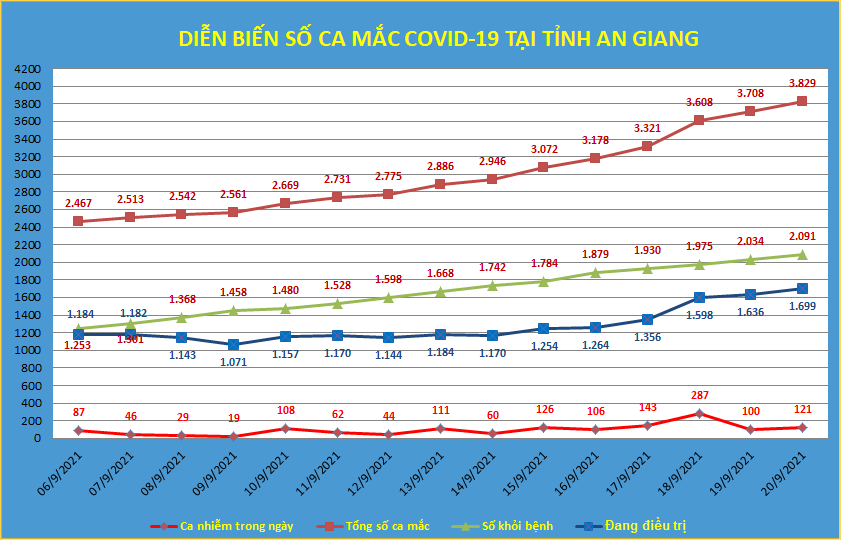 AG-COVID-ngay-20-9.png